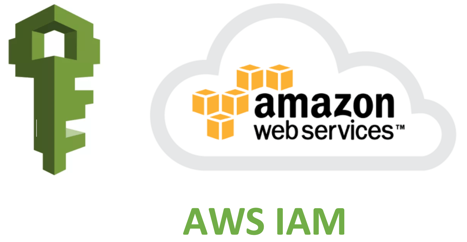 Amazon AWS - IAM Identity Access Management